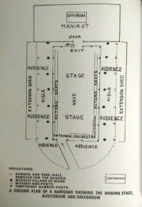 ground plan of a naamghar showing the bhaona stage, auditorium and greenroom